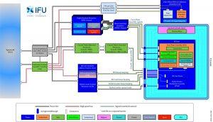 2. Function_breakdown
